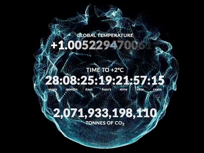 Carbon clock: tic toc, tic toc …