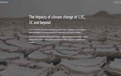 The impacts of climate change at 1.5C, 2C and beyond